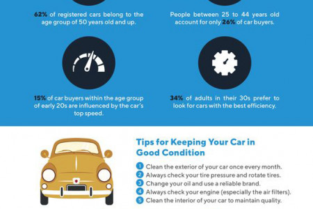 Junk Car Quote | Junk Car Buyers Chicago Infographic