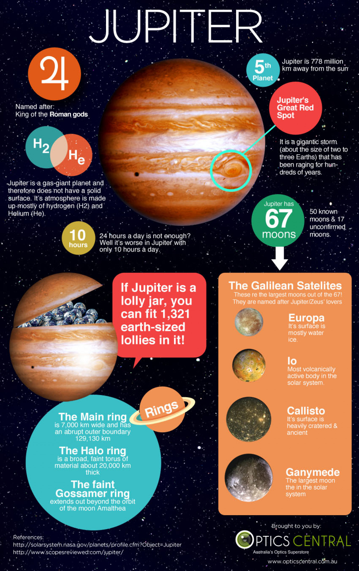 Jupiter Facts Infographic