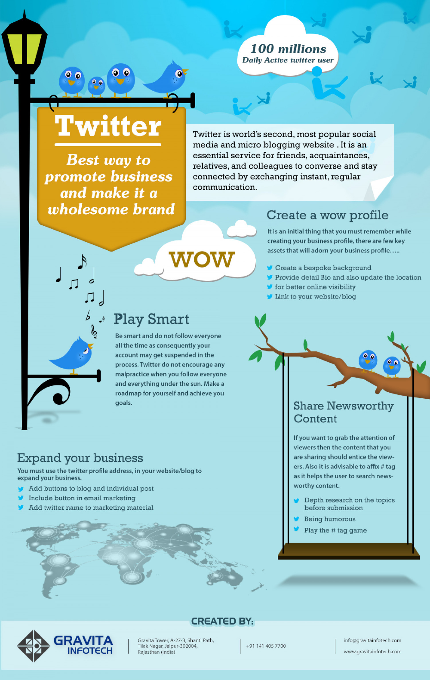 Just Fly High with Twitter Infographic
