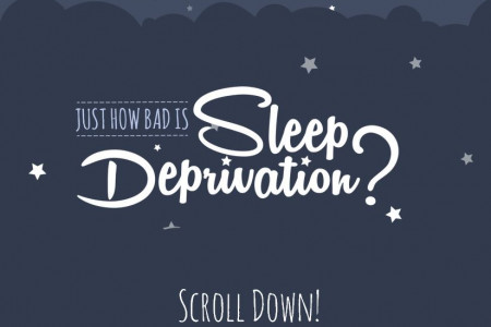 Just How Bad is Sleep Deprivation? Infographic