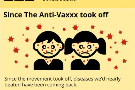 Just in Time For SB277: The Case Against Vaccinations, Demolished Infographic