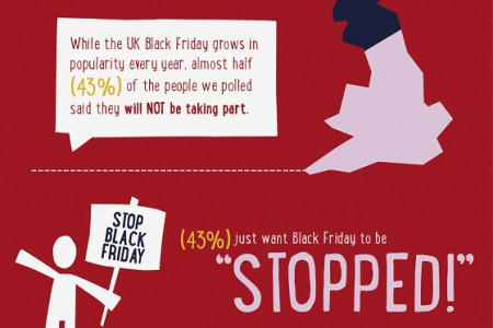 #JustFriday is coming, help us make Black Friday light Infographic