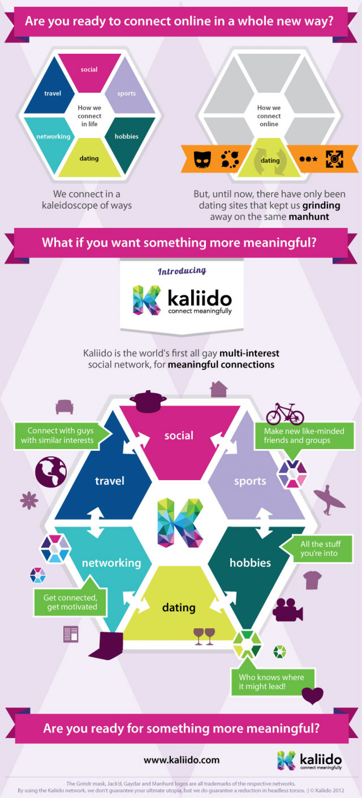 Kaliido - multi-interest online social platform for gay guys, for meaningful connections. Infographic