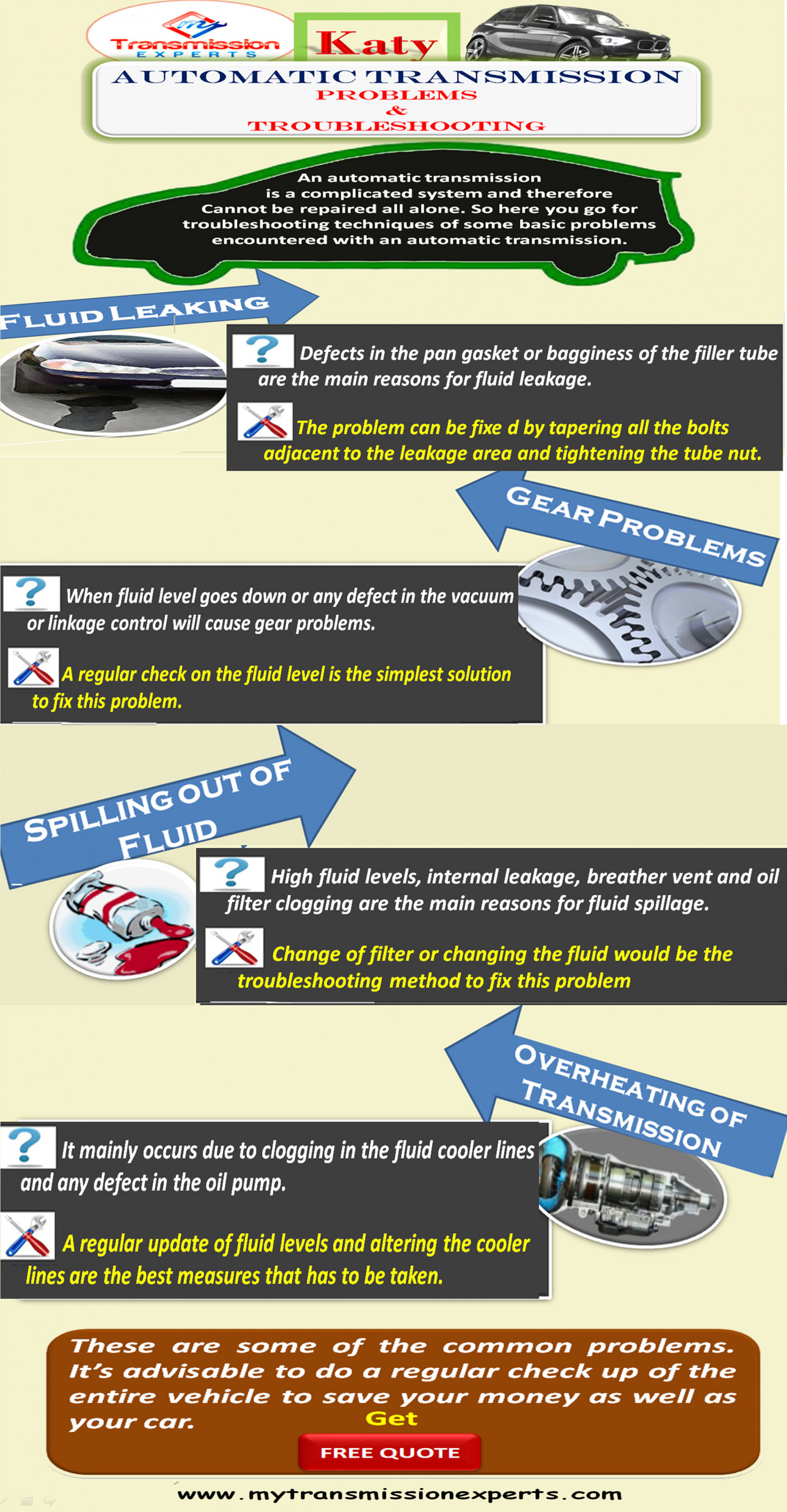 Katy Automatic Transmission Problems & Troubleshooting Infographic