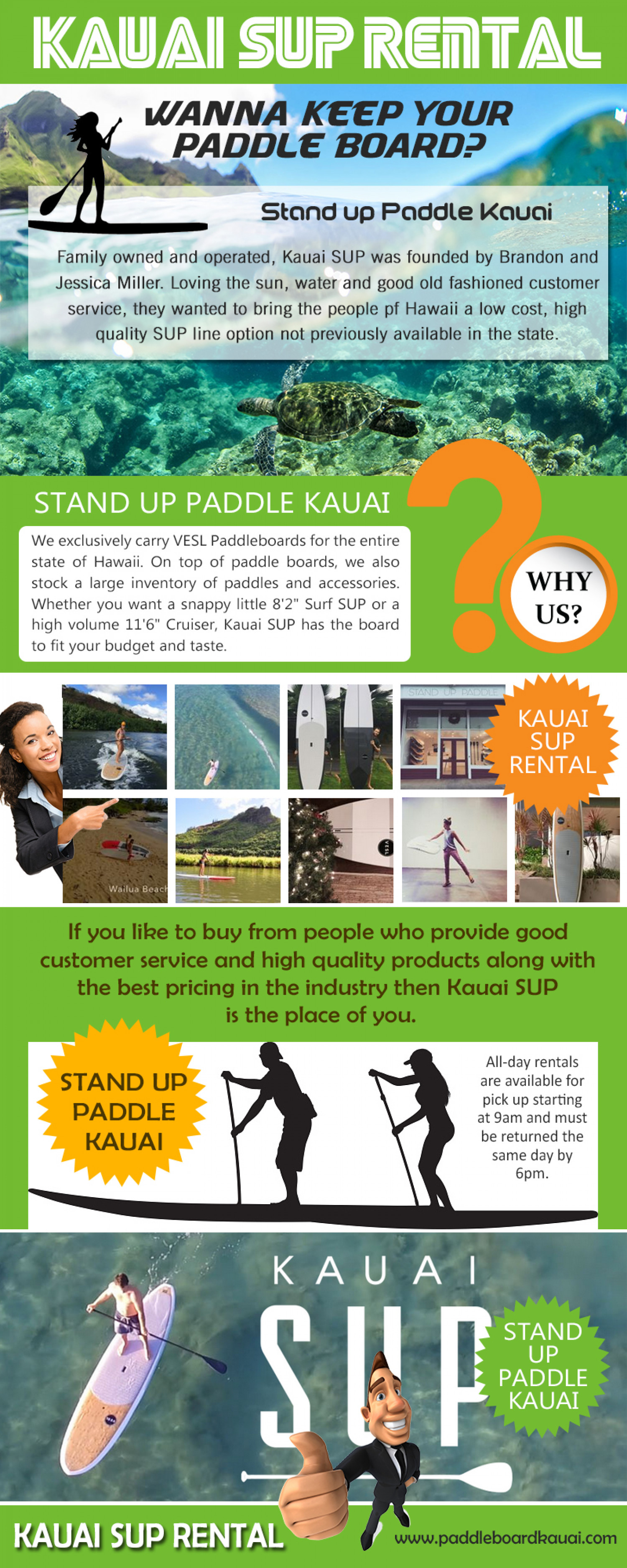 Kauai Paddle Boarding Infographic