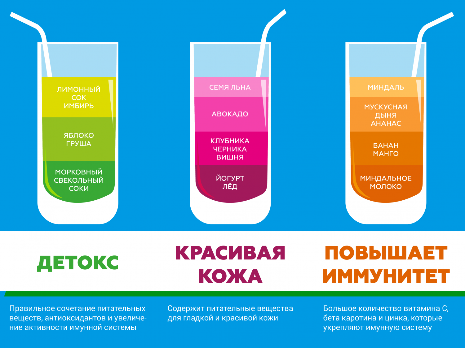 Keep calm and drink smoothie Infographic