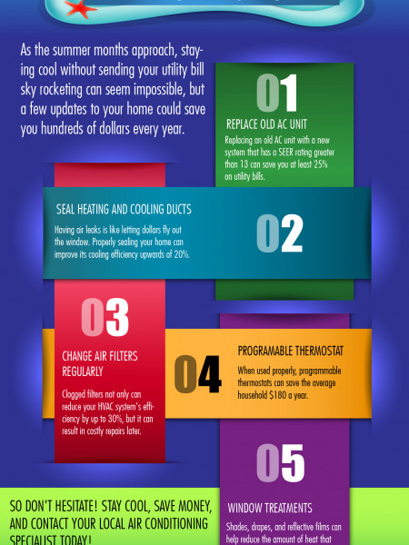 Keep Cool This Summer While Saving Money Infographic