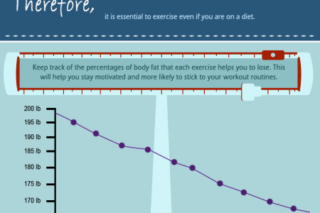 Keep Track of Your Weight Lose Infographic