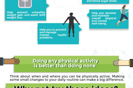 Keep your Body Moving, Be Active for Life Infographic