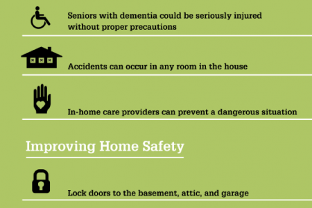 Keeping a Senior with Dementia Safe at Home Infographic