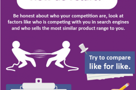 Keeping An Eye On Your Competitors Infographic
