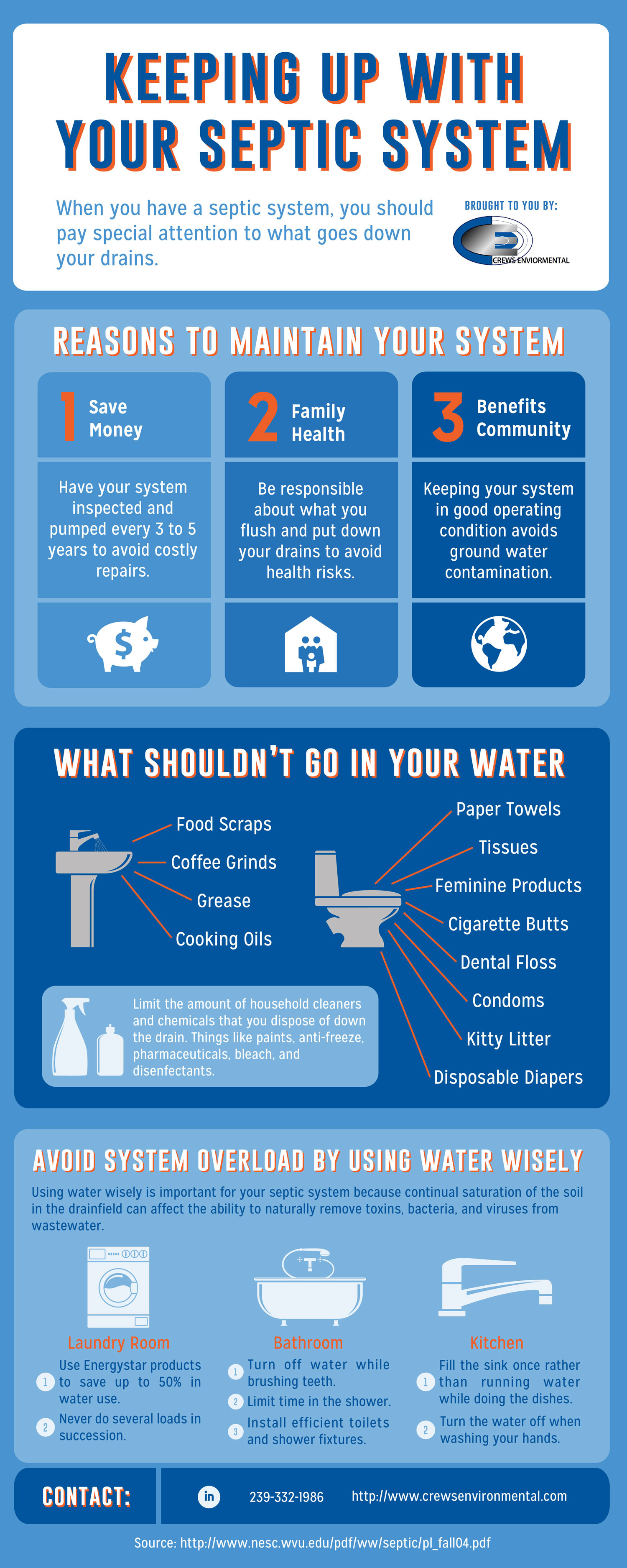 Keeping Up With Your Septic System Infographic