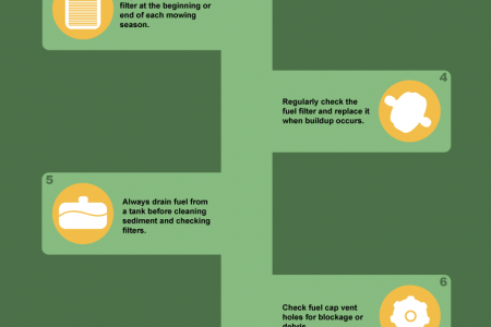Keeping Your Mower's Engine Running Smoothly Infographic