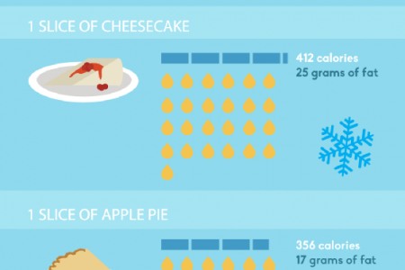Keeping Yourself Fit During the Holidays Infographic