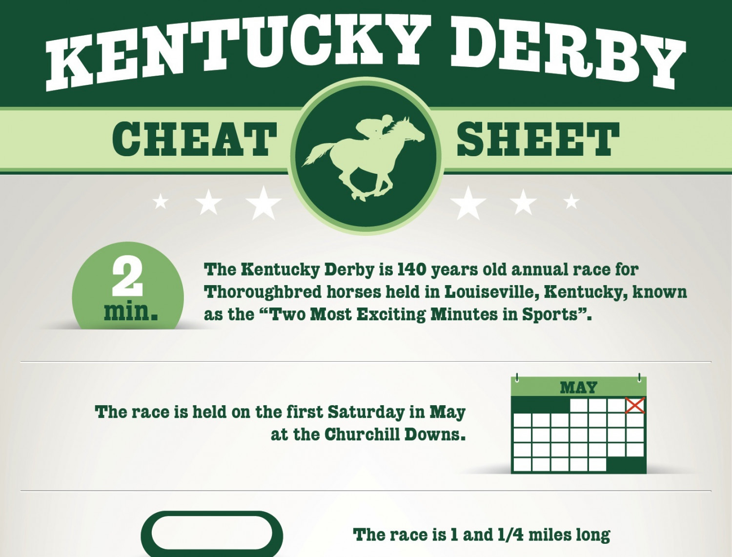 Kentucky Derby Cheat Sheet Infographic