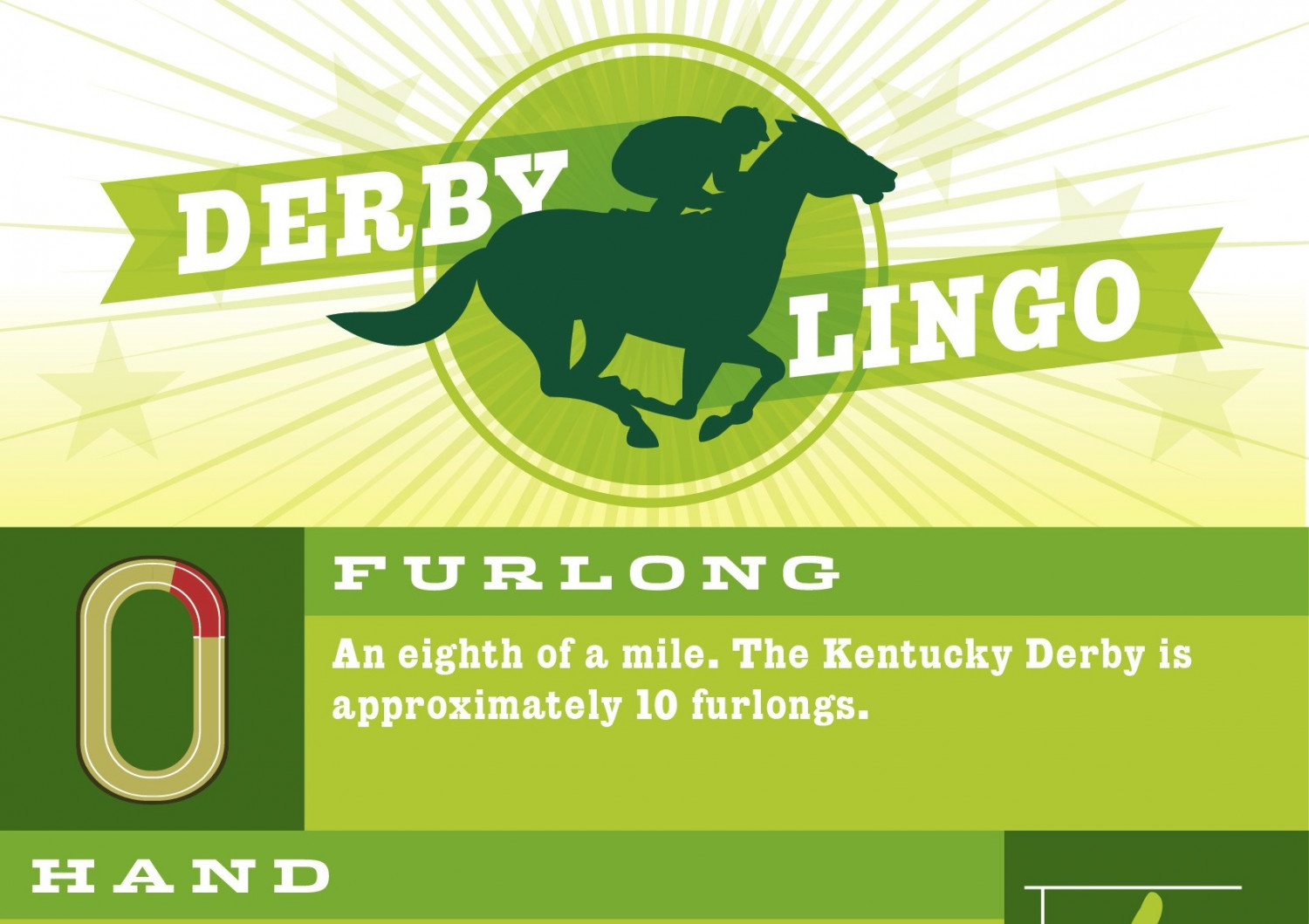 Kentucky Derby Lingo Infographic