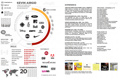 Kevin Airgid Infographic Resume Infographic