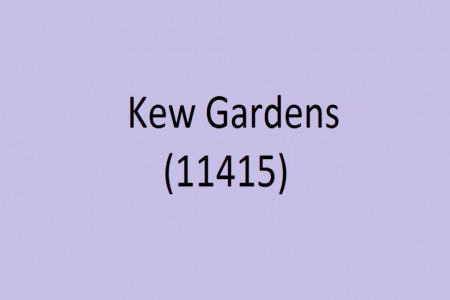 Kew Gardens Blocked Driveway Services in No time Infographic
