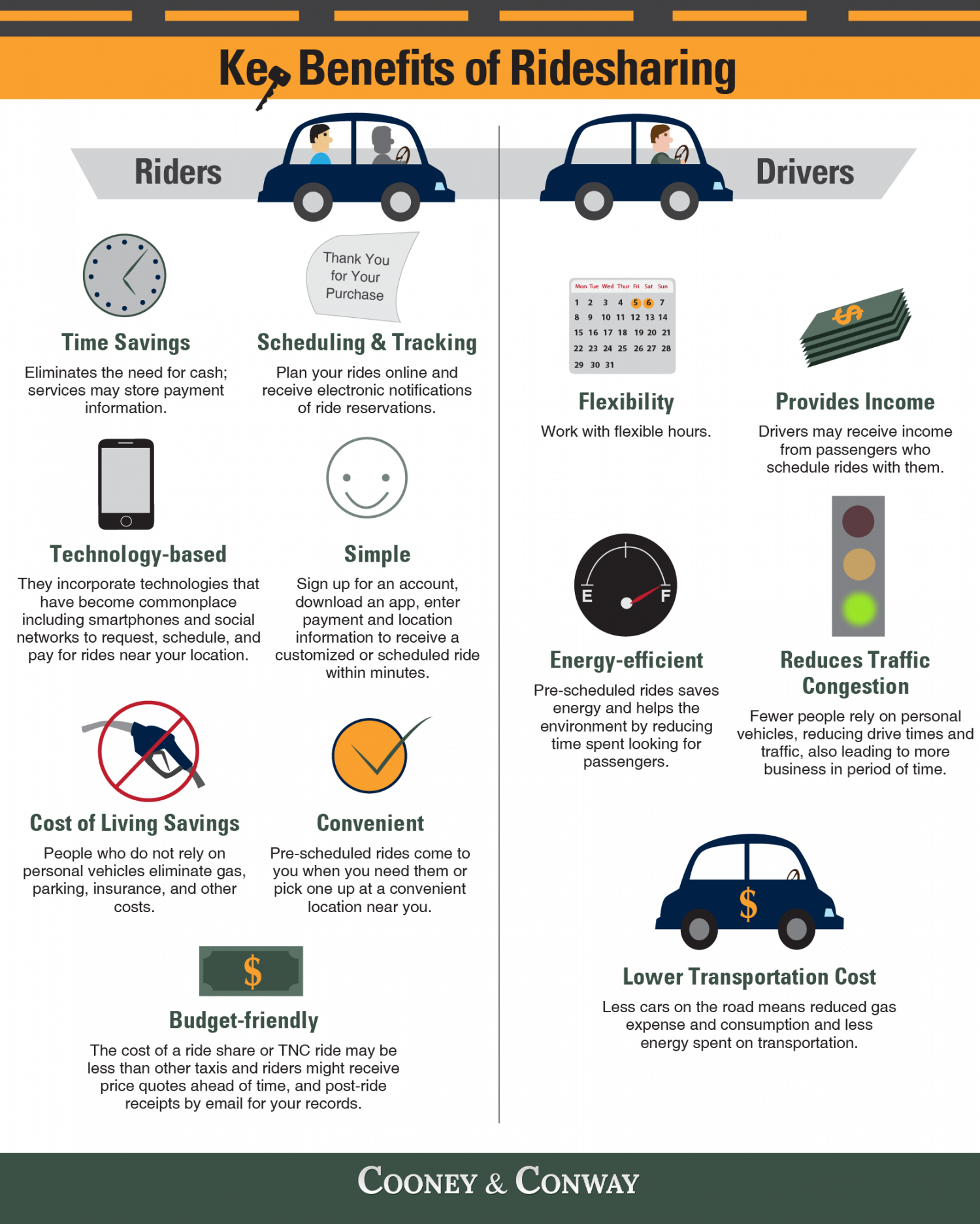 Key Benefits of Ride-Sharing Infographic