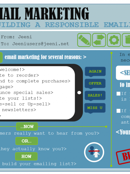 Key Concepts to Build Up an Emailing List that Works Infographic