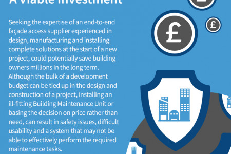 Key Considerations When Choosing a Façade Access Provider Infographic