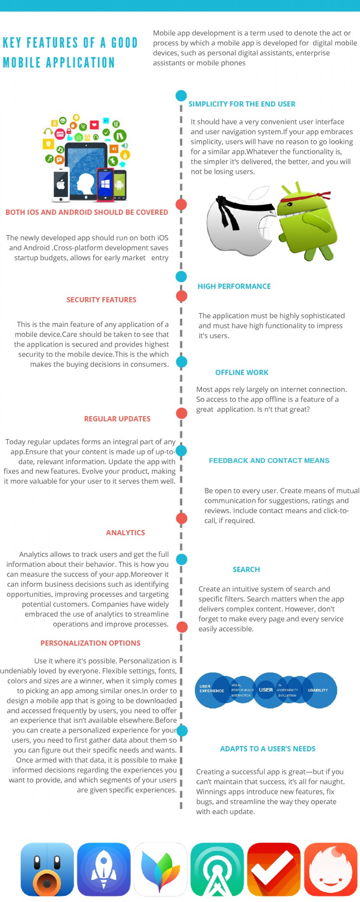 Key Features of Good Mobile Application Infographic