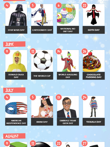 48 Reasons To Throw A Party In 2014 Infographic