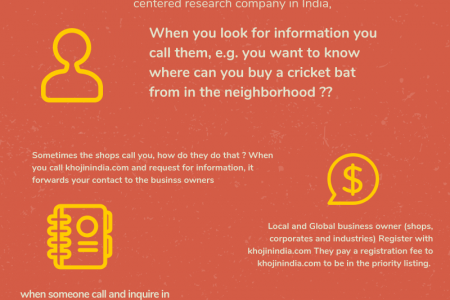 KHOJinINDIA.com Business to Business Global Seller Buyers Suppliers for Indian Business Marketplace Infographic