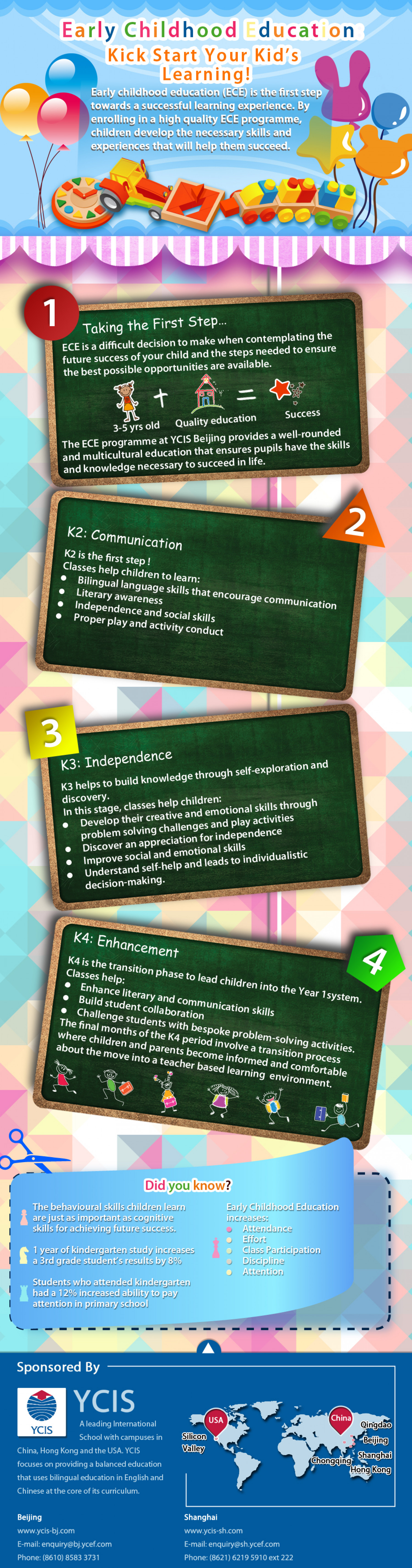 Kick Start Your Kid's Learning Infographic