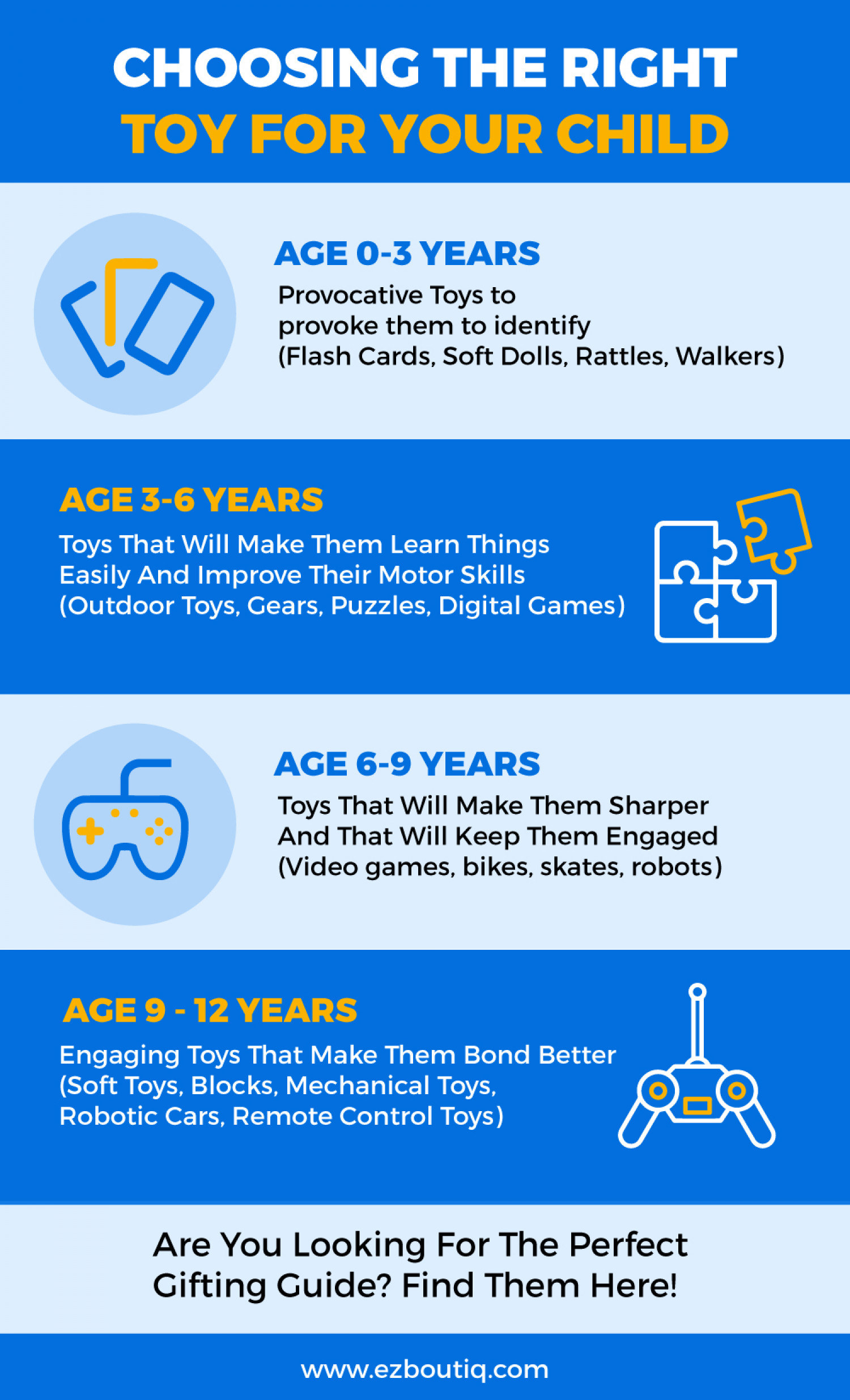 Kid Gifting Guide: Top 10 Products Your Kids Will LOVE! Infographic