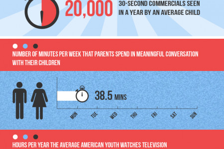 Kids Just Can't Turn Off The TV Infographic