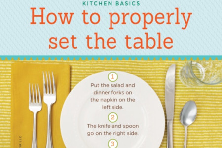 Kids Set the Table Infographic