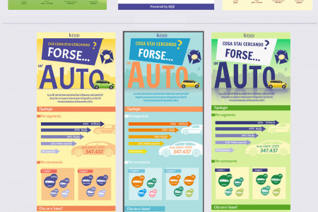 Kijiji: car sales 2013 Infographic