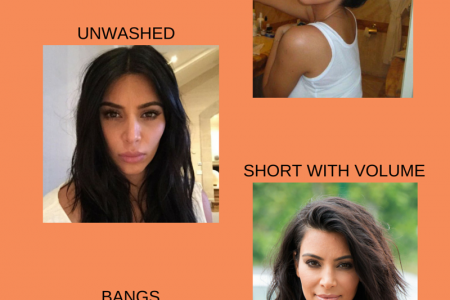 Kim Kardashian's Best Hair Moments Infographic