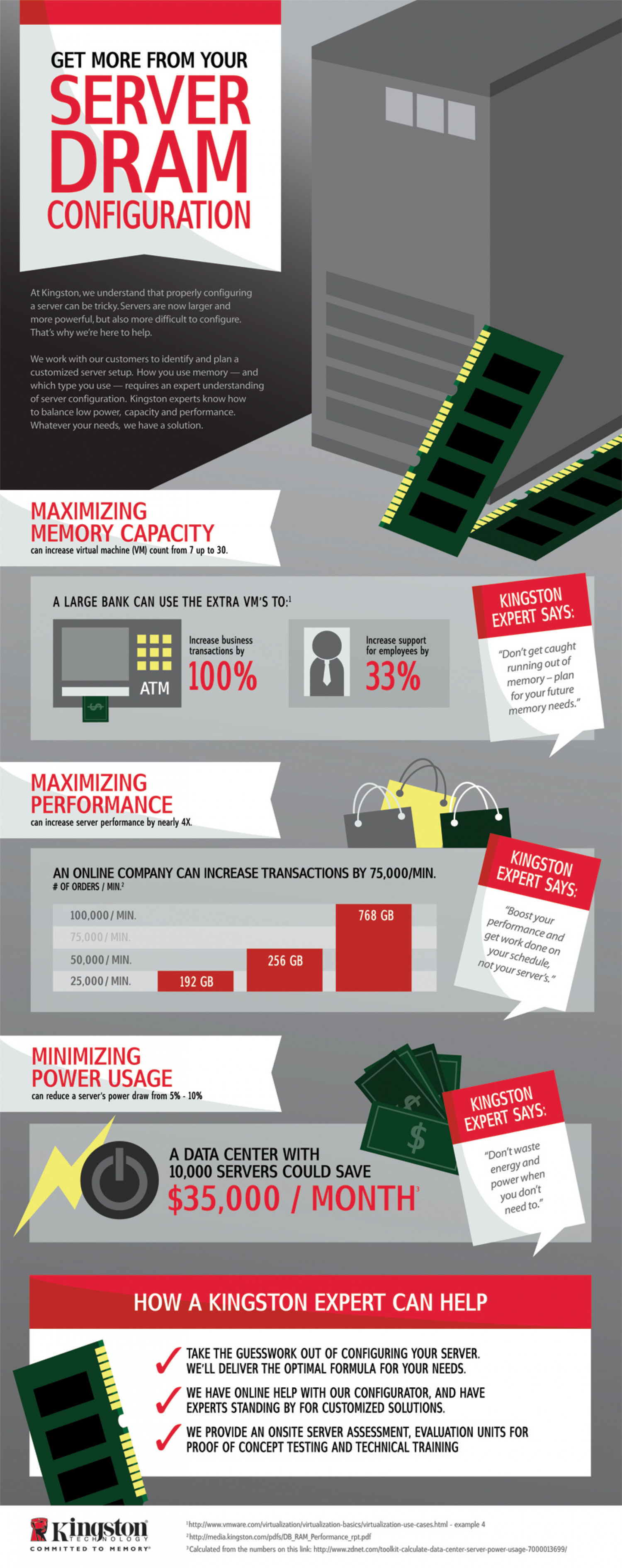 Kingston Expert says: Get more from your server dram configuration  Infographic