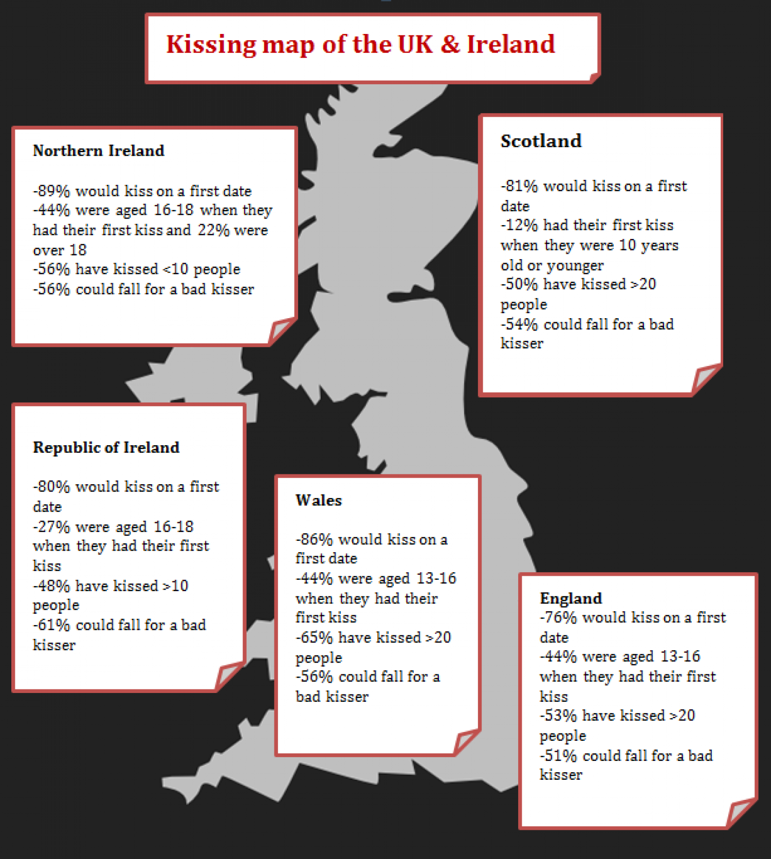 Kissing Map of the UK & Ireland Infographic