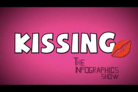 Kissing Infographic