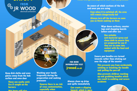 Kitchen Safety Guide - JR Wood Infographic