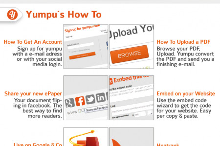 Kliller tricks for market my PDF --> What is yumpu.com?  Infographic