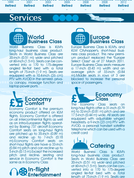 KLM Infographics Infographic