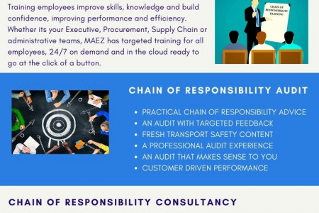 Know About The Chain of Responsibility Products At MAEZ Infographic
