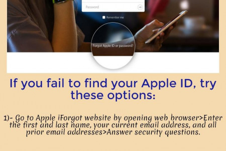 Know how to get Apple or ID password you forgot Infographic