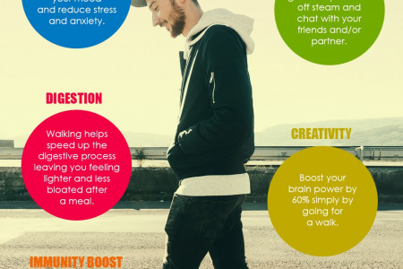 Know how to walk for to increase your pleasure Infographic