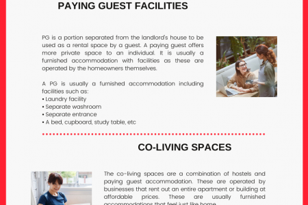 Know the Best Accommodation to Choose: Hostel or PG or Co-living  Infographic