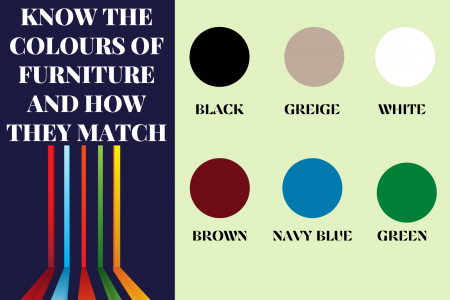 Know The Colours Of Furniture And How They Match Infographic
