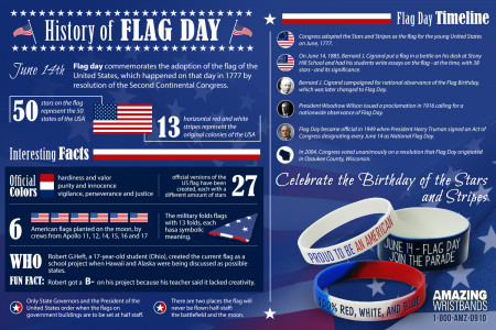 Know The History Of Flag Day Infographic
