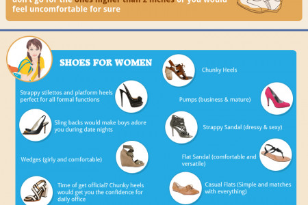 Know The Right Shoes For Different Occasions  Infographic