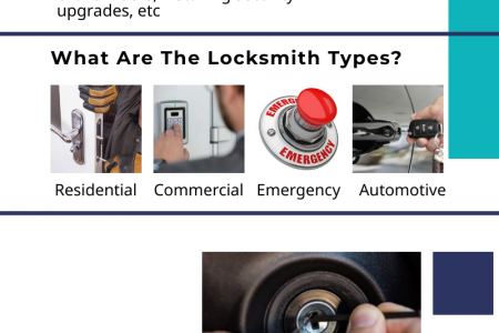 KNOW THESE FACTS BEFORE HIRING A LOCKSMITH Infographic