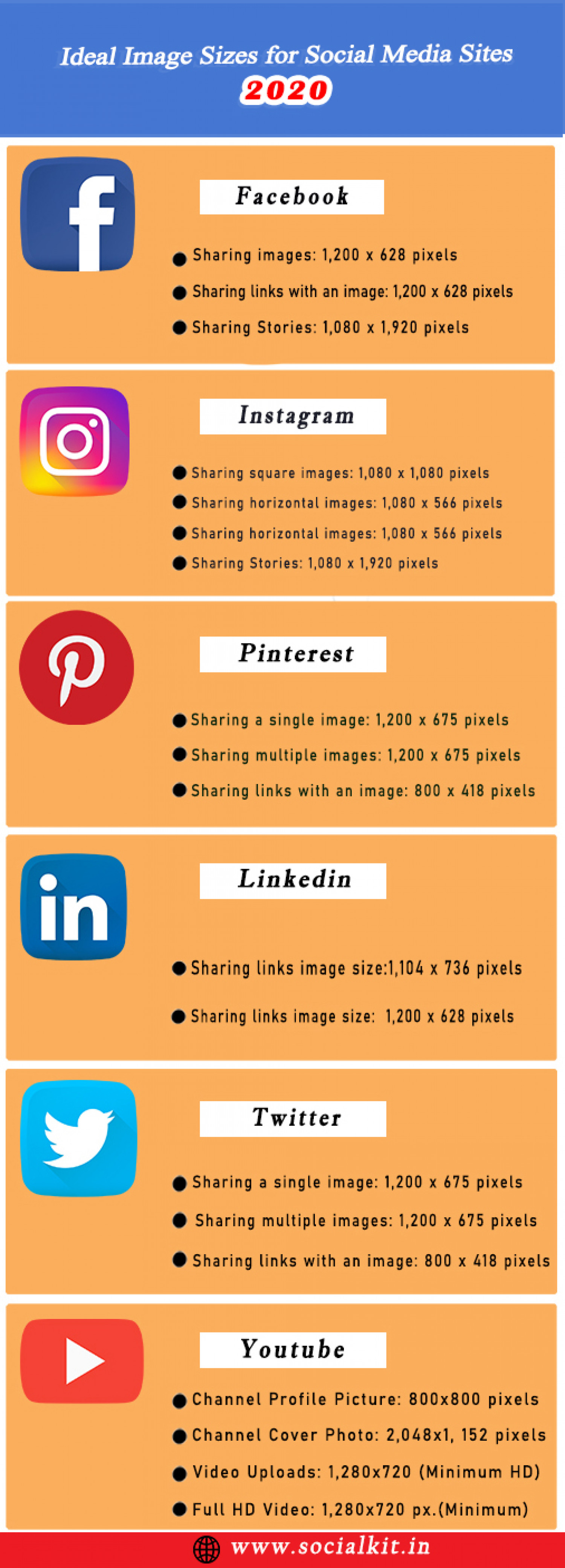 Know What is the Perfect Social Media Image Sizes for 2021? Infographic