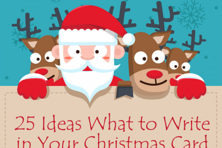 Knowing These Secrets What to Write Will Make Your Christmas Card Look Amazing Infographic